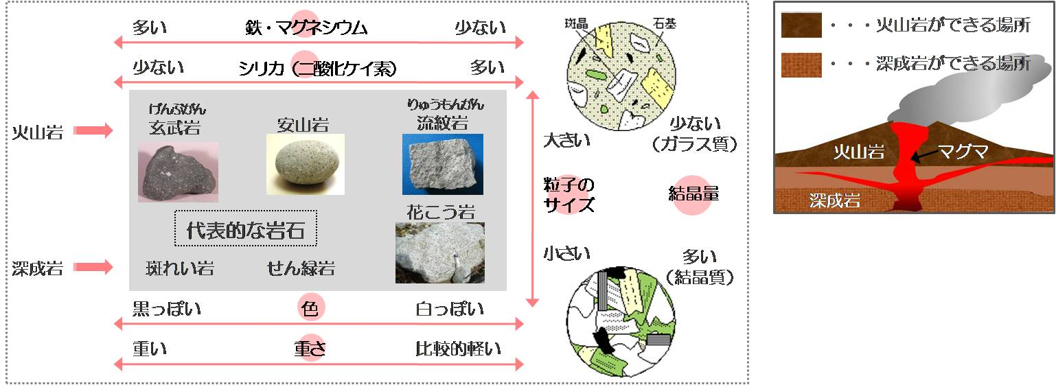 秋田県湯沢市 ジオパーク推進協議會奮戦記! 2013年02月