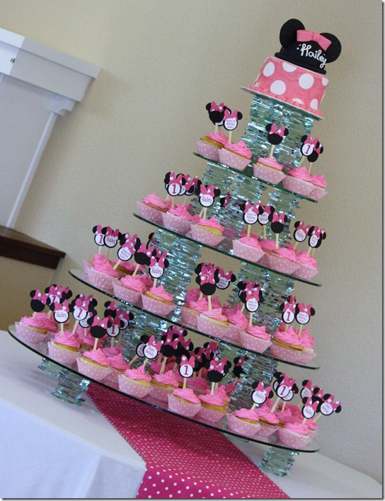 Planning a Terrrific Minnie Mouse Birthday Party jareceqyk