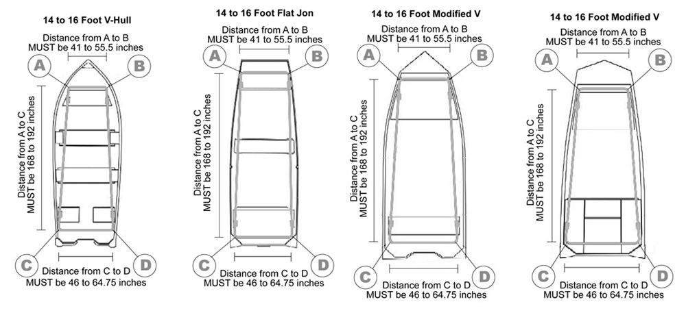 On Tues: Learn Free plywood center console boat plans