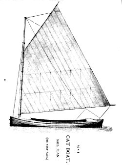 Boat Catboat Building Plans [How To & DIY Building Plans]