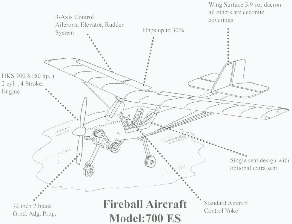 Httpsewiringdiagram Herokuapp Compostultralight Aircraft