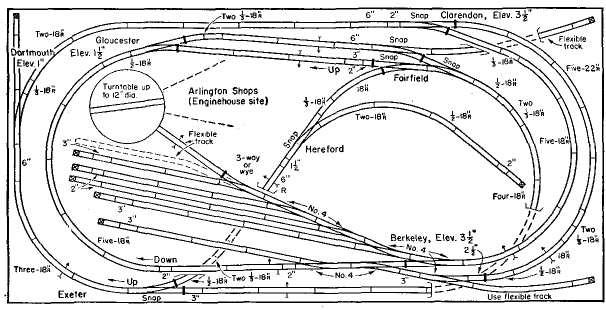 Free Ho Track Plans Design Layout Plans PDF Download for