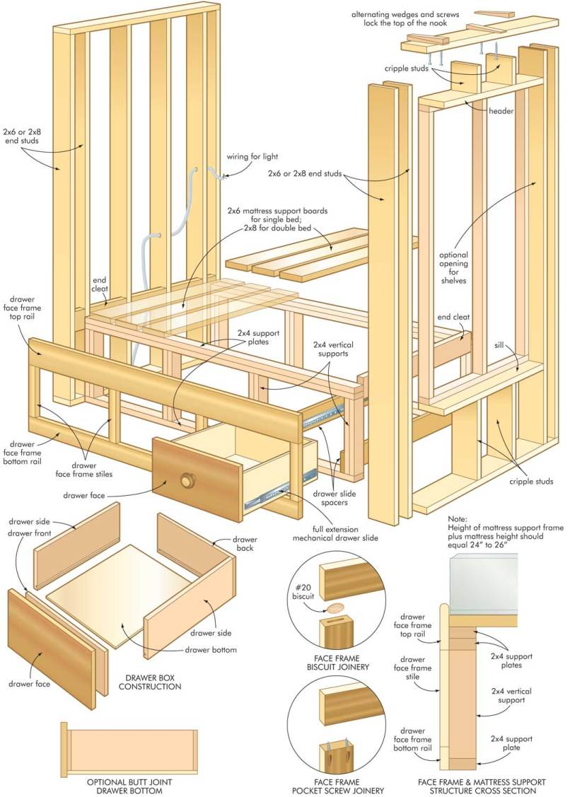 Wood Frame House Plans Free | Frameswalls.org