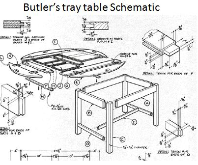 Custom Beginner: Woodworking Blueprints PDF Plans