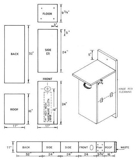 PDF Plans Projects Wood Duck Houses Download pergola plans corner ...