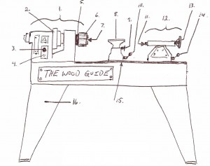 Diagram Of A Lathe Machine, Diagram, Free Engine Image For