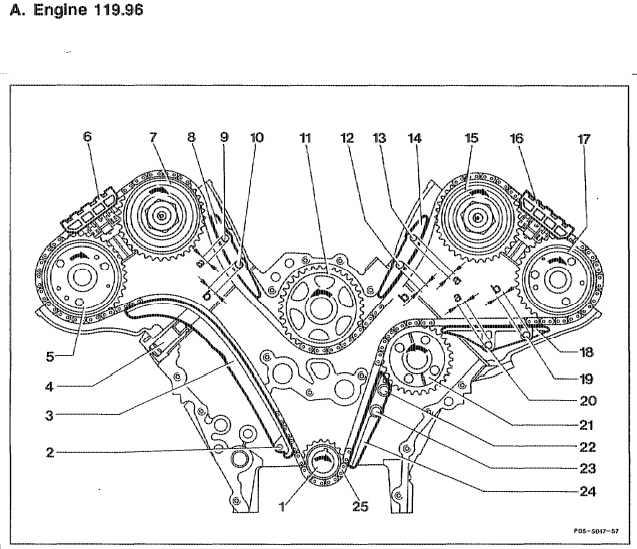 98 Sl500 Wiring Diagram Pinout Diagrams Wiring Diagram