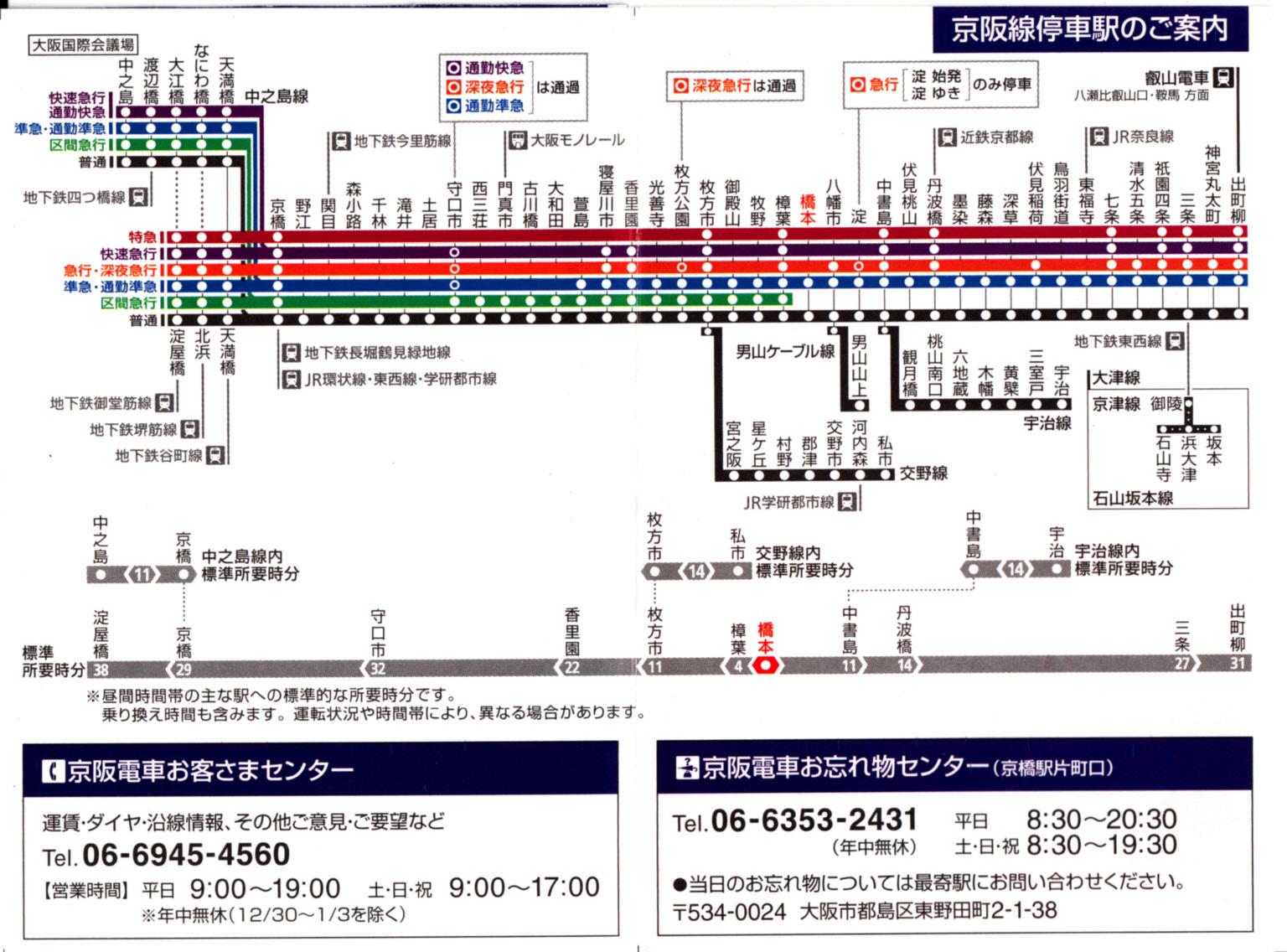 [時刻表]京阪 橋本駅(KH25) | Majolica Blue & British Green