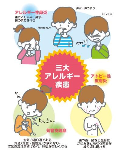 三大アレルギー疾患