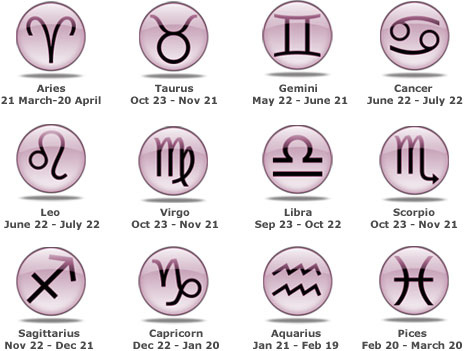 1Zodiac Symbols1