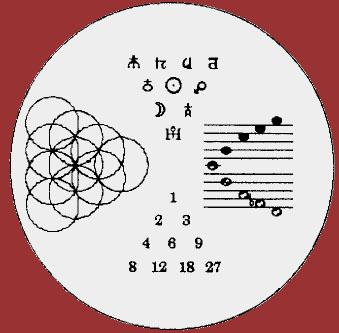 1 quadrivium