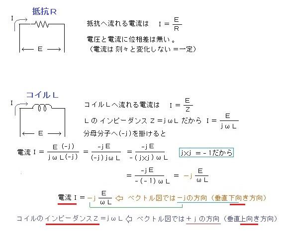 4_コイルの電流の方向1