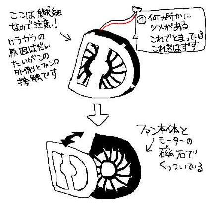 lenovo X61 fan error