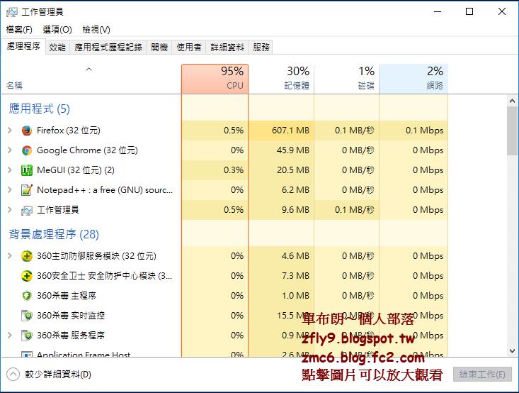 教您幾種簡單的方式。開啟 windows 10 之工作管理員 - 馬克~次站∷資料備份用途