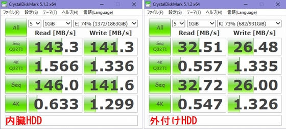 內臓HDDとUSB2.0の外付けHDDとのアクセス速度差は?|人生に ...