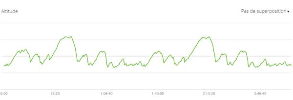 le compte rendu de ma course au Hever Castle Triathlon 4