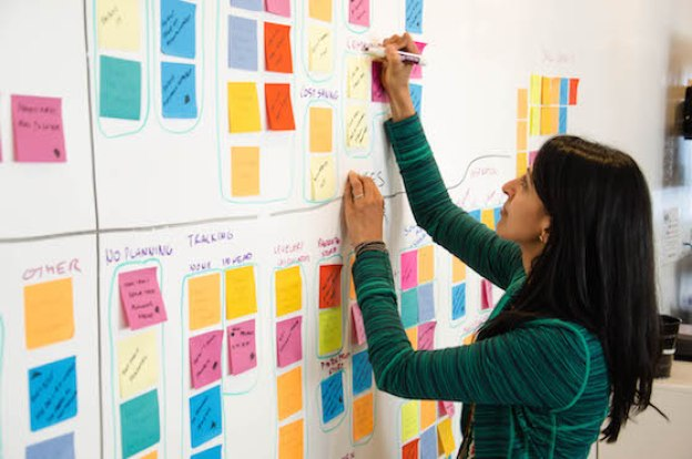User Experience Jobs 7 Options How To Choose A Ux Career You Love