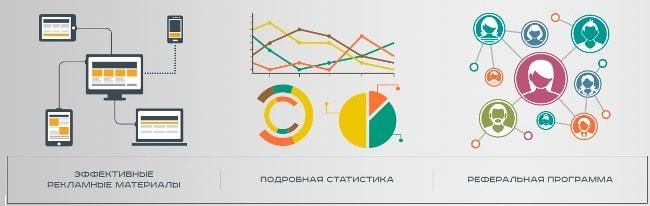 susijusį verslo strategijos įvairinimą socialinės prekybos signalai