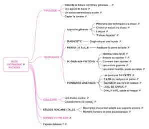 Blog_Patrimoine_Facades