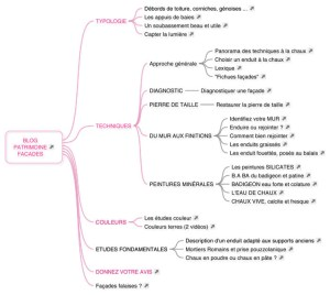 """Les articles du blog """"PATRIMOINE FACADES"""""""