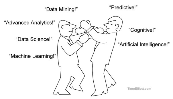 Predictive Thursdays: A Shortcut Guide to Machine learning