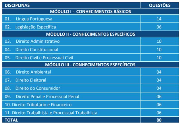 Edital ALBA: conteúdo programático procurador.
