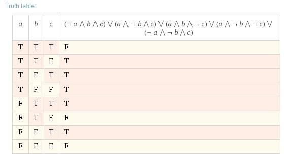 Exemple 2 - Table de vérité - Wolfram Alpha