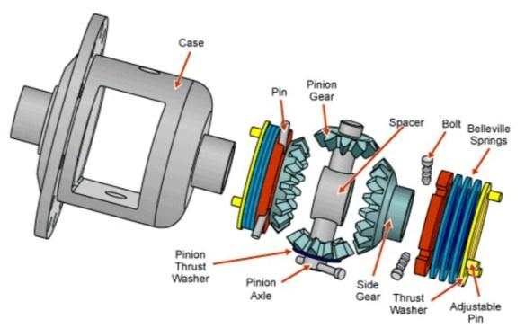 Suzuki Locking Wheel Nut Key