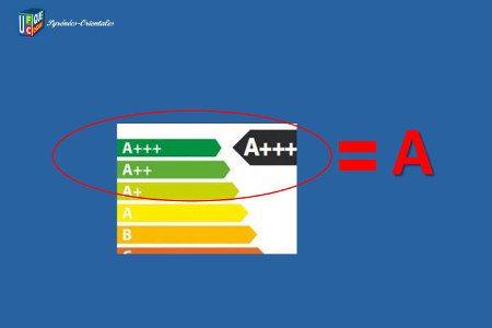 Électroménager. Vers une simplification de l'étiquette énergie