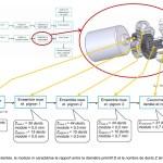 Bac S SI – Comment calculer le couple et la vitesse angulaire en sortie de moteur ? – corrigé