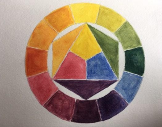Cercle chromatique aquarelle Marie G