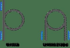Number of loops