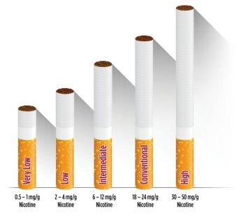 Réduire la nicotine dans les cigarettes aux USA : une fausse-bonne idée ?