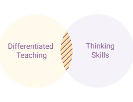 How to Differentiate Teaching for the advancement of student Thinking Skills: Simplifying Approaches to Teaching & Learning Series (Part 5)