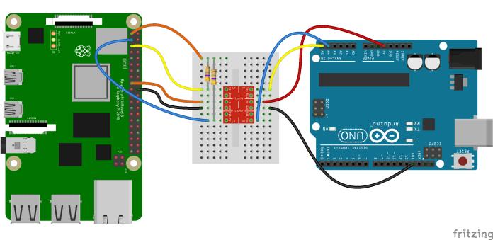 La imagen tiene un atributo ALT vacío; su nombre de archivo es UART-RPi-Arduino_bb-1.png