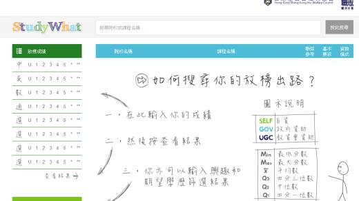 studywhat website