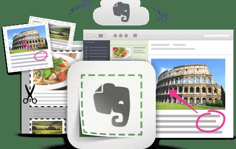 [軟件]輕鬆網頁截圖工具 - Evernote Web Clipper 3
