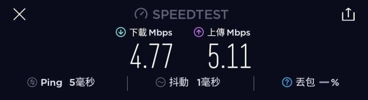 [調查]身處HKU Space,如何用最快的速度上網? 2