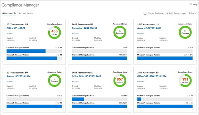 microsoft-365-gdpr-compliance-manager