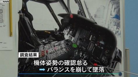 海自ヘリ墜落 調査結果は「人為的ミス」