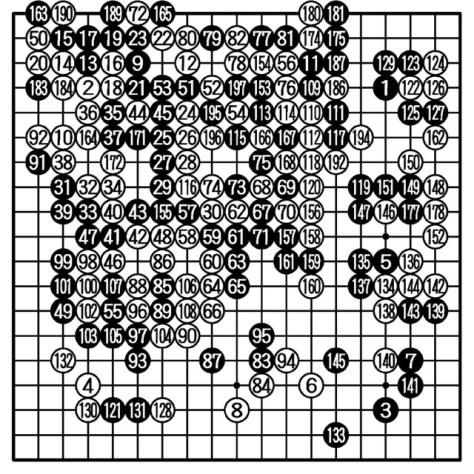 〈最終図〉先番・井山挑戦者(197手完)