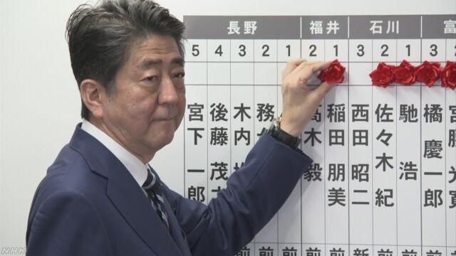 自民単独で安定多数 安倍首相「安定した政権基盤で成果を」 | NHKニュース