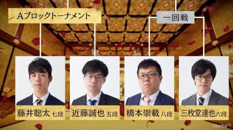 1位通過予想は藤井聡太七段が74%と圧倒的/AbemaTVトーナメント予選Aブロック