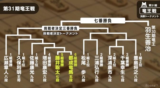 将棋・6月25日週の主な対局予定 藤井七段が竜王戦決勝Tに登場 30日は棋聖戦第3局 王手かけるのは羽生棋聖か、豊島八段か