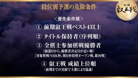 第4期 叡王戦 段位別予選の免除条件