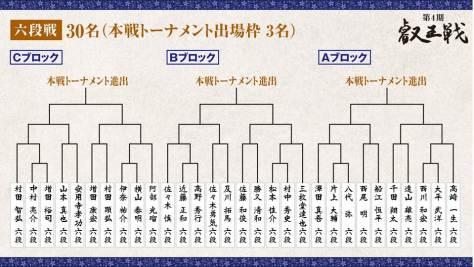 第4期 叡王戦 段位別予選『六段戦』トーナメント表 全体