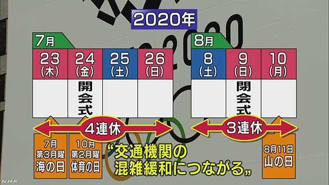 東京五輪 開会式前後で4連休 閉会式3連休 法律が成立