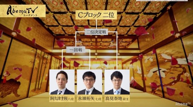 永瀬拓矢七段が2位通過予想で46%/AbemaTVトーナメント予選Cブロック | AbemaTIMES
