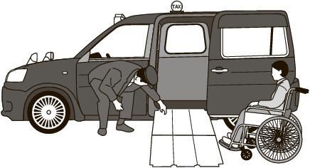 UDタクシーでの車いす乗車方法