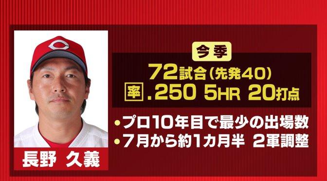 長野久義選手